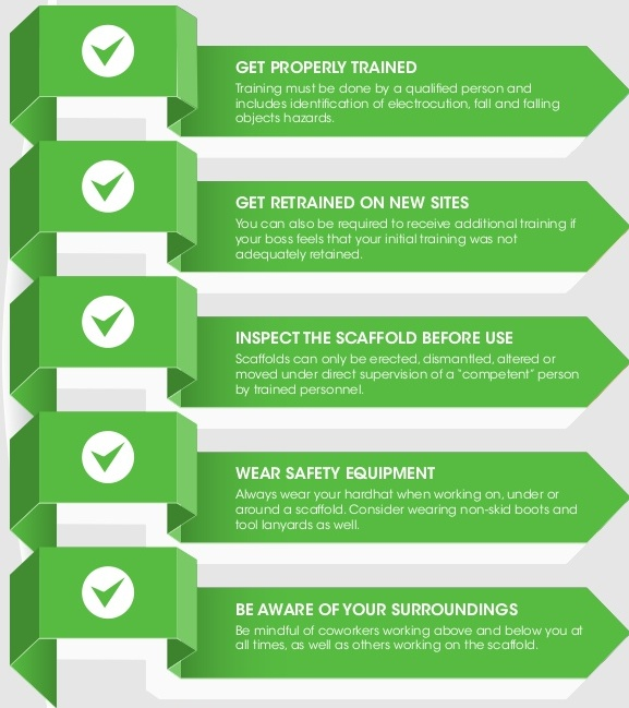 dos-and-donts-of-scaffold-safety-2-638